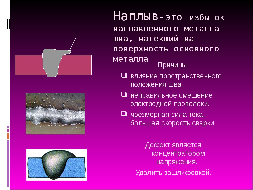 Наплыв-это избыток наплавленного металла шва, натекший на поверхность основно...