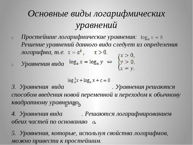 Картинки уравнений и неравенств