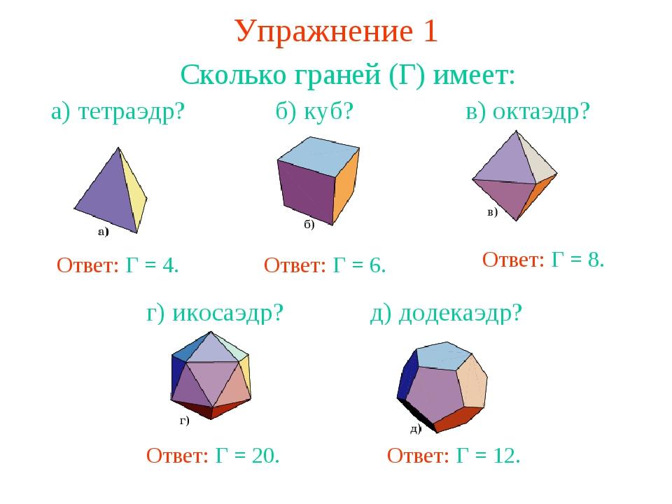 Упражнение 1 Сколько граней (Г) имеет: Ответ: Г = 4. Ответ: Г = 6. Ответ: Г =...