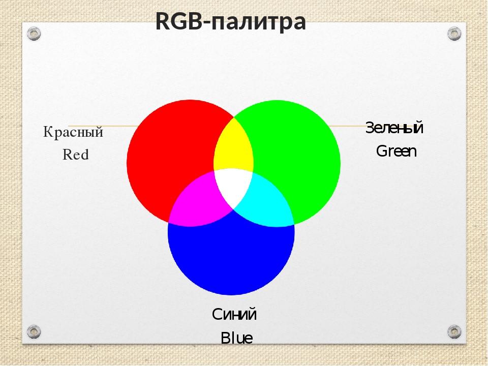 RGB-палитра Красный Red Зеленый Green Синий Blue