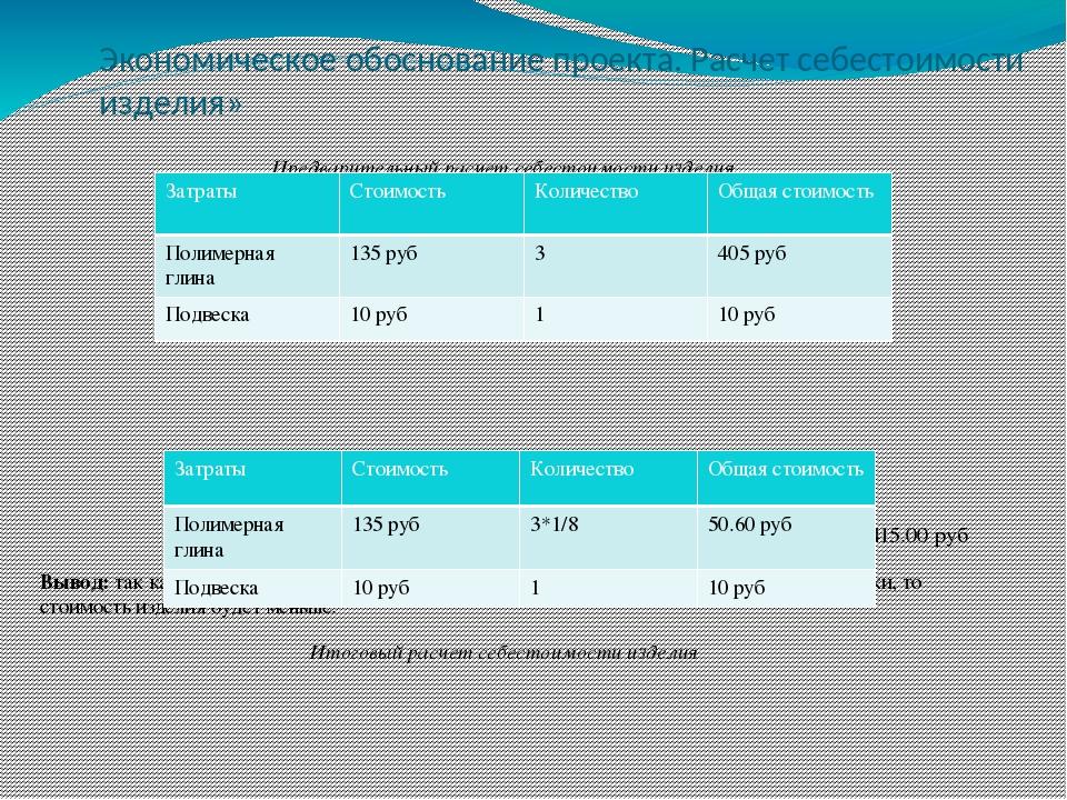 волгодонске экономическое обоснование открытки мероприятия москве