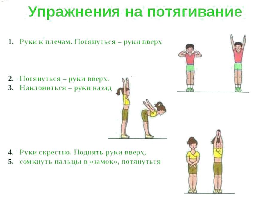 упражнения для рук с картинками и описанием нашивки