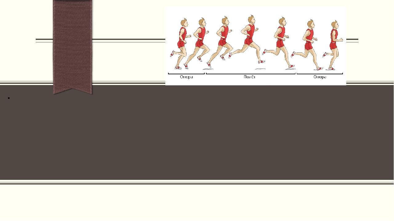 Для дистанции 1500 метров характерны все тактические приёмы, обычные для сред...