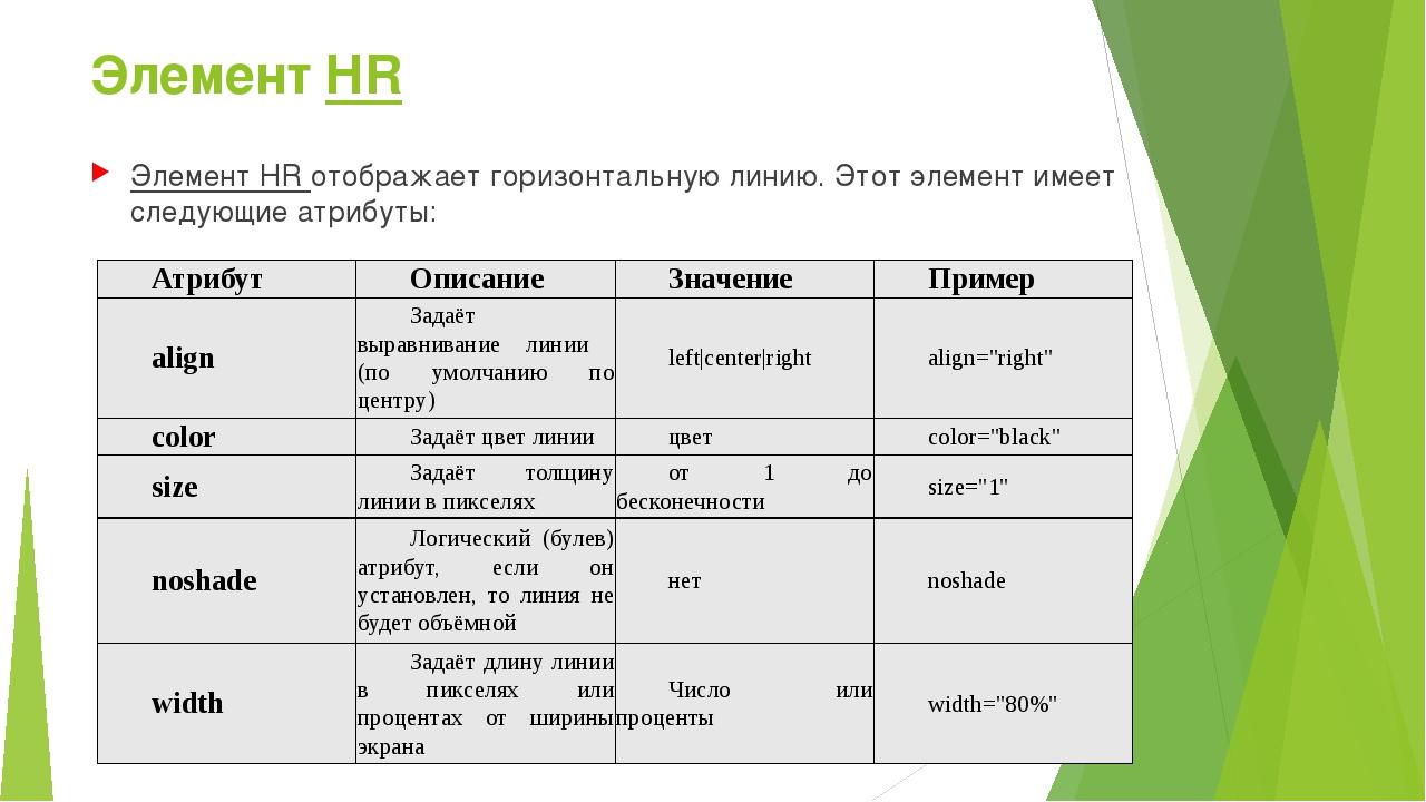 Элемент HR Элемент HR отображает горизонтальную линию. Этот элемент имеет сле...