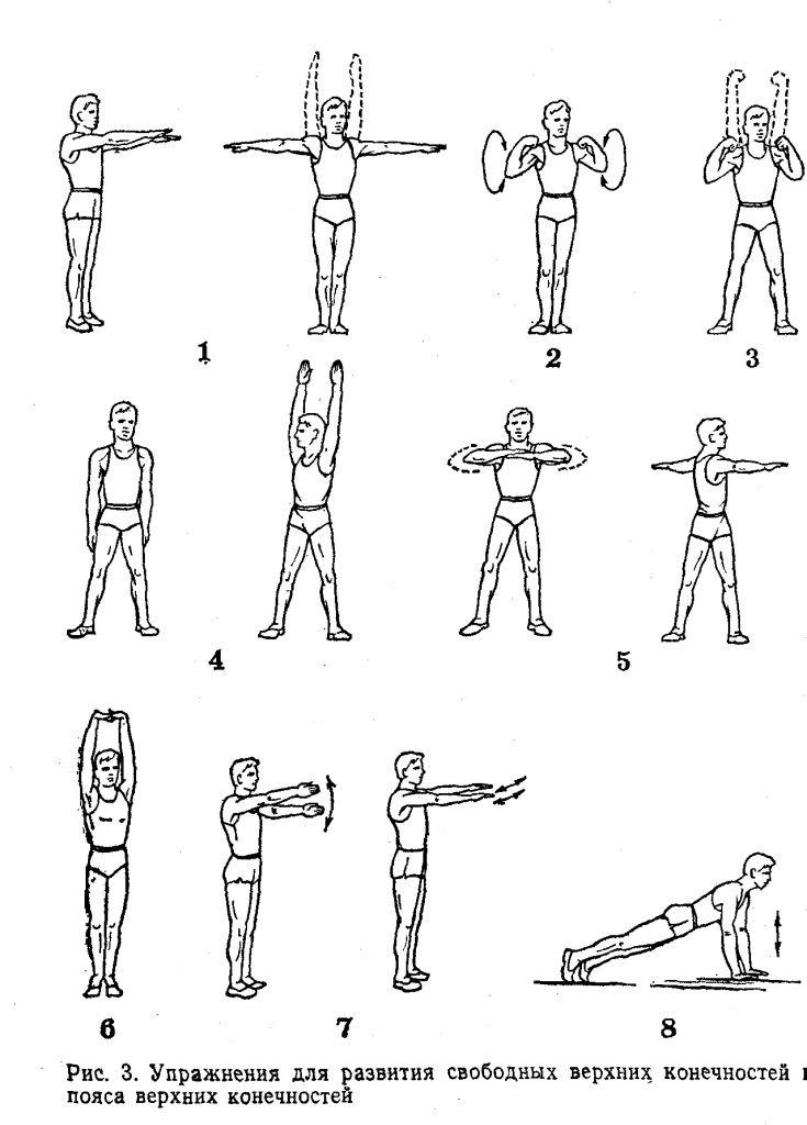 Упражнение на силу рук с картинками