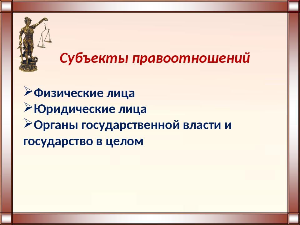 Субъекты правоотношений Физические лица Юридические лица Органы государственн...