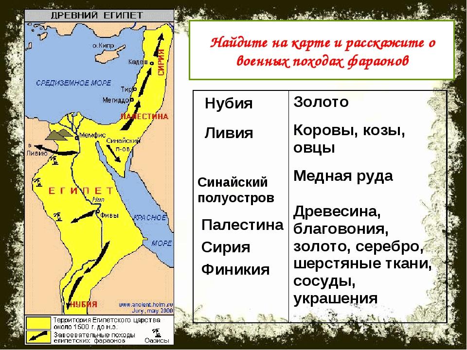* Найдите на карте и расскажите о военных походах фараонов Нубия Ливия Синайс...