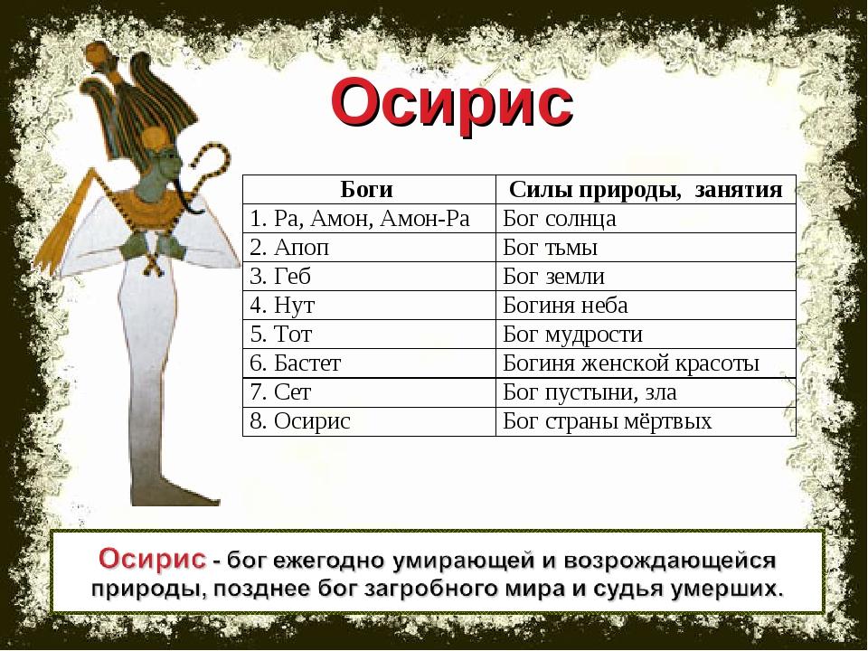 Осирис Боги Силы природы, занятия 1. Ра, Амон, Амон-Ра Бог солнца 2. Апоп...