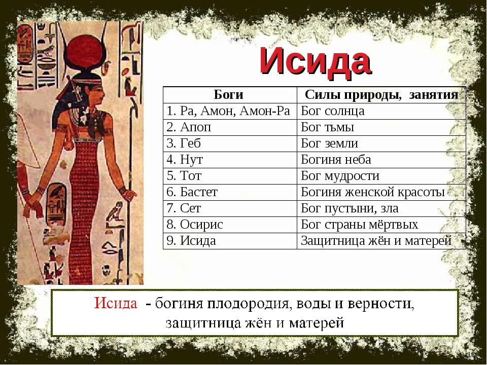 * Исида Боги Силы природы, занятия 1. Ра, Амон, Амон-Ра Бог солнца 2. Апоп...