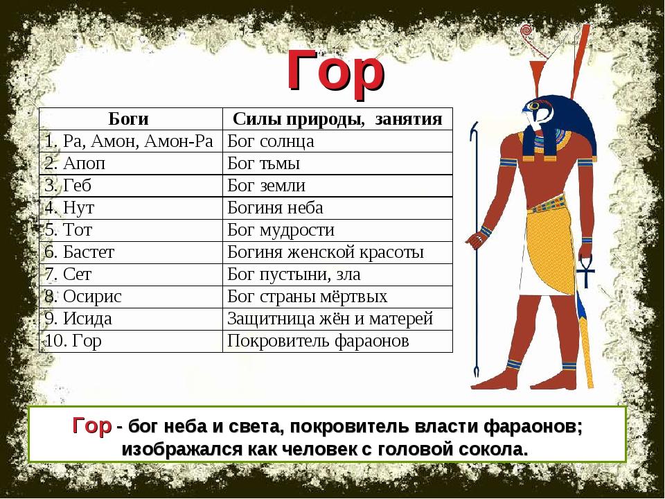 Гор Гор - бог неба и света, покровитель власти фараонов; изображался как чело...