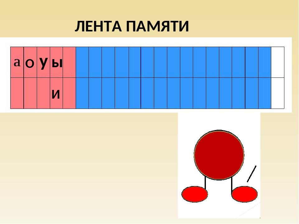 ЛЕНТА ПАМЯТИ О И ы у