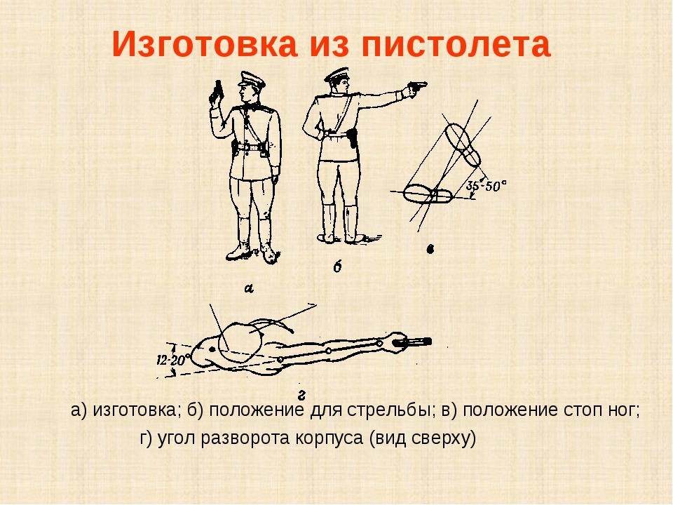 кустарника основы и правила стрельбы картинки первый чебоксарский