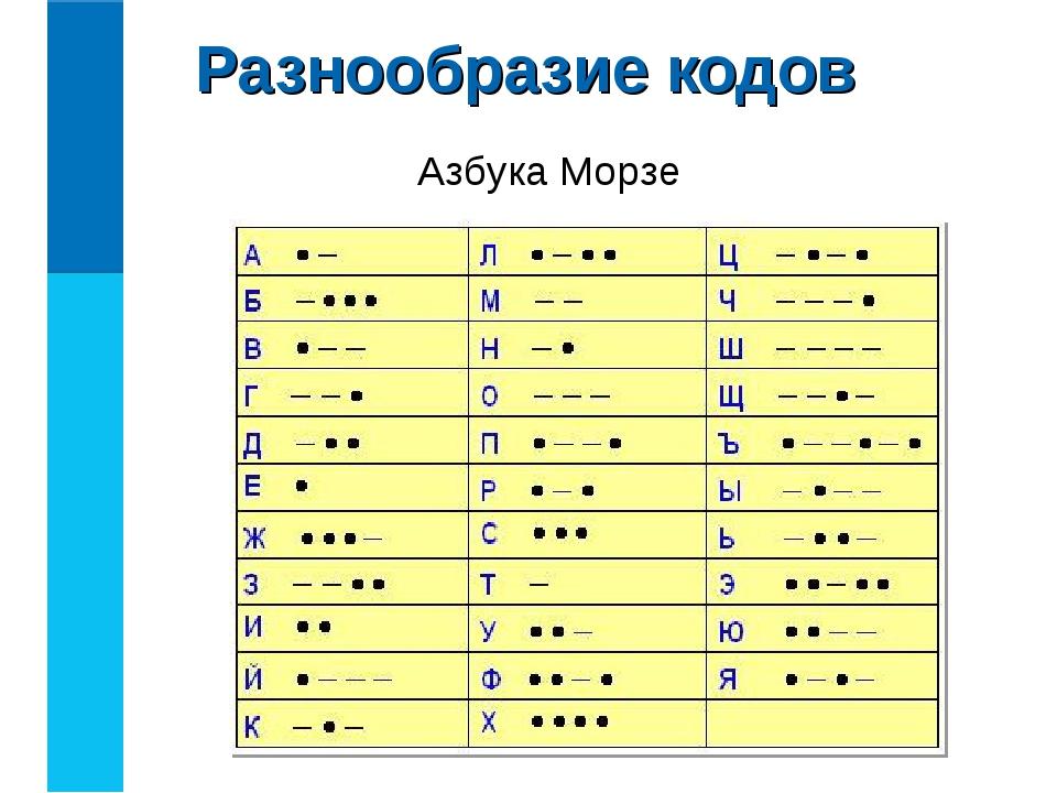 Разнообразие кодов Азбука Морзе