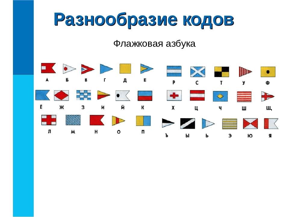 Разнообразие кодов Флажковая азбука