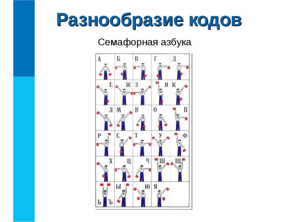 Разнообразие кодов Семафорная азбука