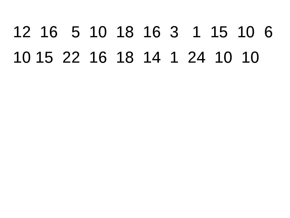 12 16 5 10 18 16 3 1 15 10 6 10 15 22 16 18 14 1 24 10 10