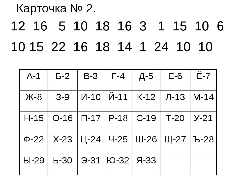 12 16 5 10 18 16 3 1 15 10 6 10 15 22 16 18 14 1 24 10 10 Карточка № 2. А-1Б...