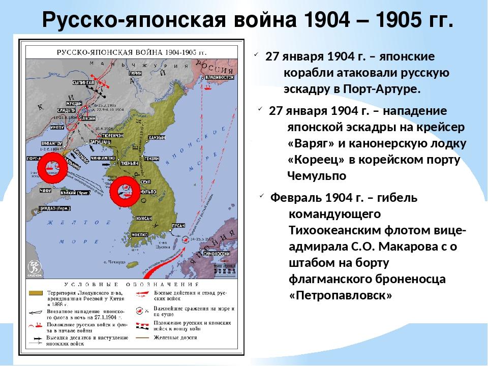 Русско-японская война 1904 – 1905 гг. 27 января 1904 г. – японские корабли ат...