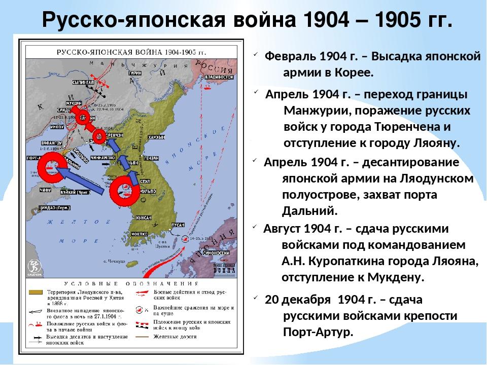 Русско-японская война 1904 – 1905 гг. Февраль 1904 г. – Высадка японской арми...