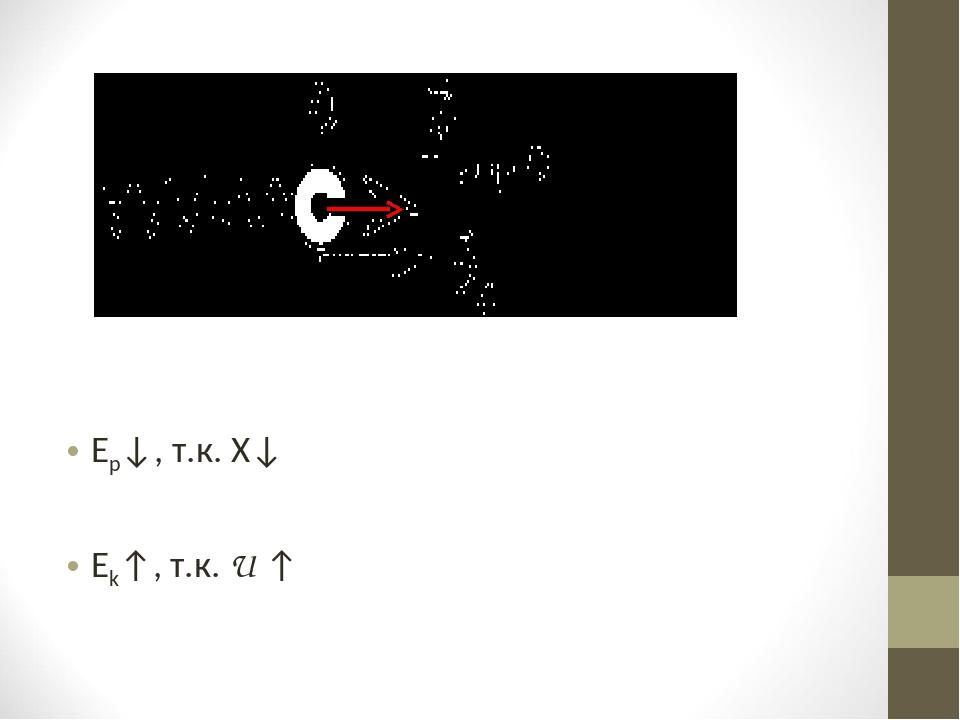 Ер↓, т.к. X↓ Ek↑, т.к. U ↑