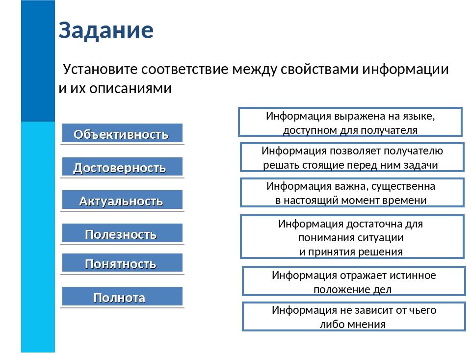Объективность Достоверность Актуальность Полезность Понятность Полнота Информ...