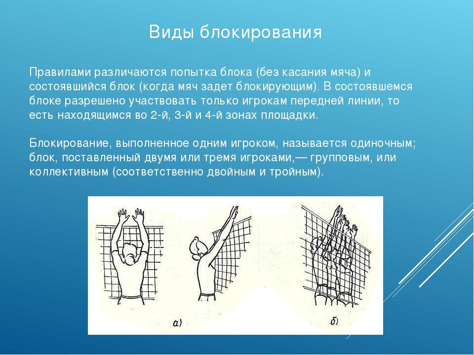 Правилами различаются попытка блока (без касания мяча) и состоявшийся блок (к...