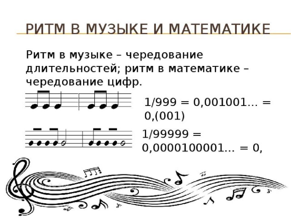 Рисунок в музыке это определение