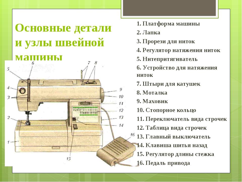 Основные детали и узлы швейной машины 1. Платформа машины 2. Лапка 3. Прорези...