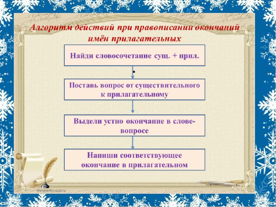 Много своих стихов этому времени года посвятил А.С. Пушкин «Зимнее утро» «Под...