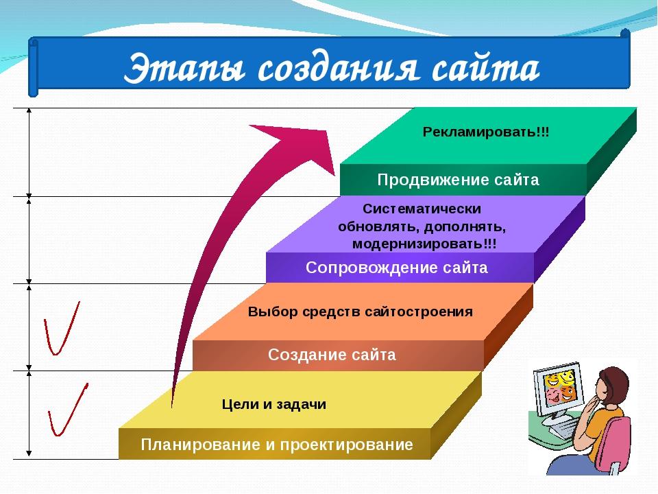 Технологии создания сайта это сайт крымской страховой медицинской компании севастополь