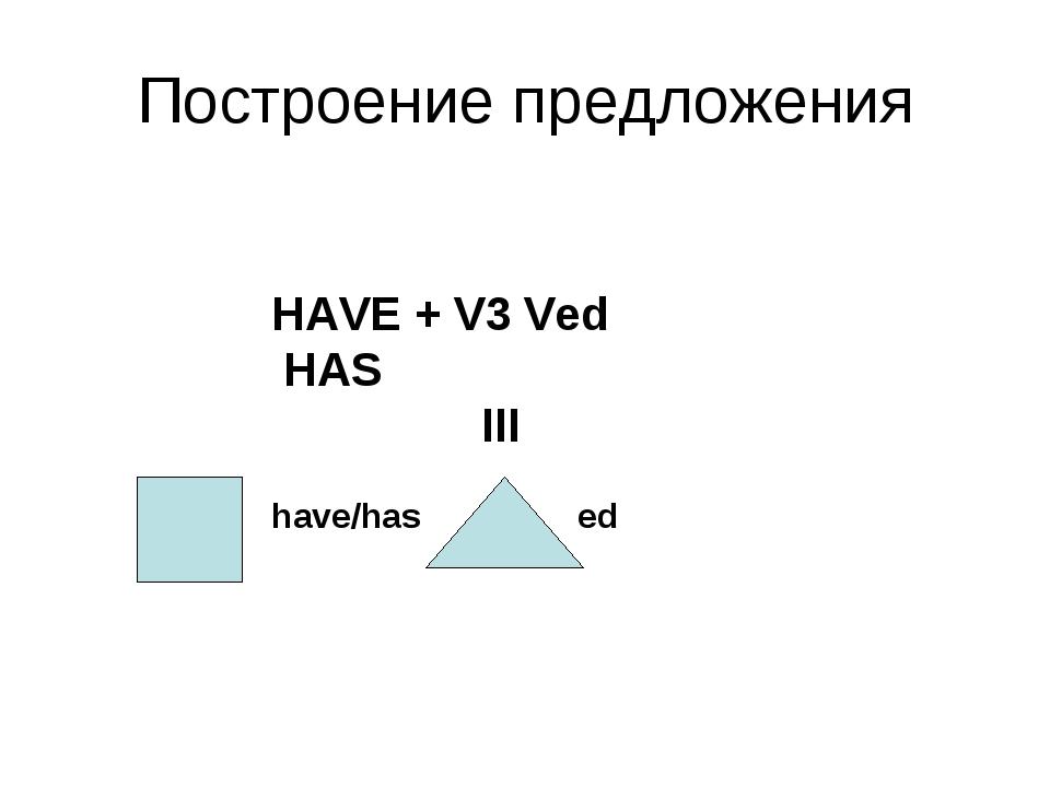Построение предложения HAVE + V3 Ved HAS III have/has III ed