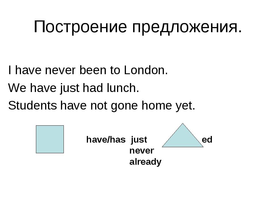 Построение предложения. I have never been to London. We have just had lunch....
