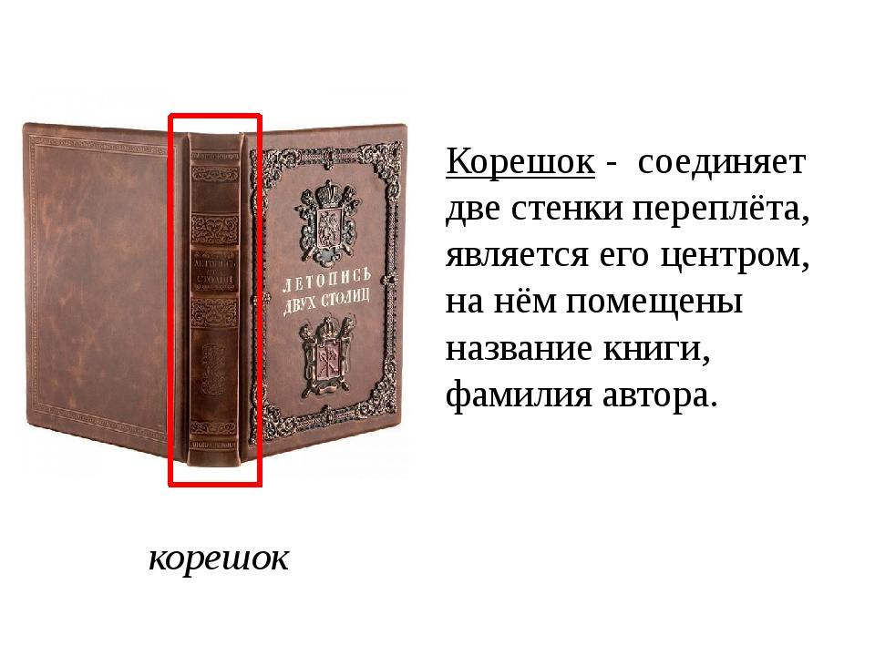 корешок Корешок - соединяет две стенки переплёта, является его центром, на н...