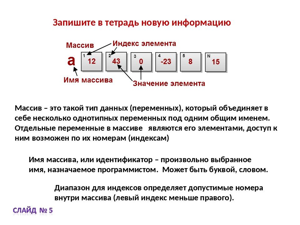 Запишите в тетрадь новую информацию Массив – это такой тип данных (переменных...