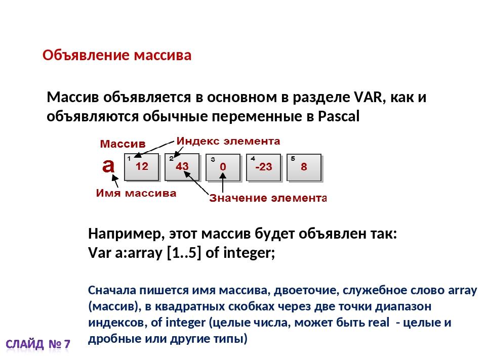 Объявление массива Массив объявляется в основном в разделе VAR, как и объявля...