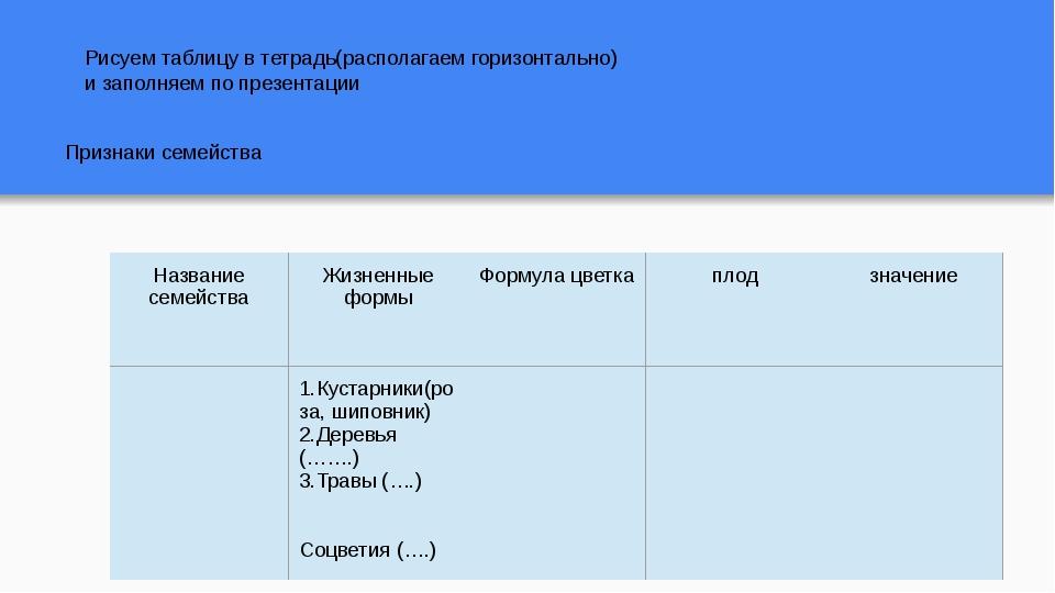 Признаки семейства Рисуем таблицу в тетрадь(располагаем горизонтально) и запо...