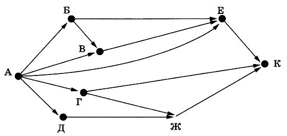 информационные модели систем управления контрольная работа