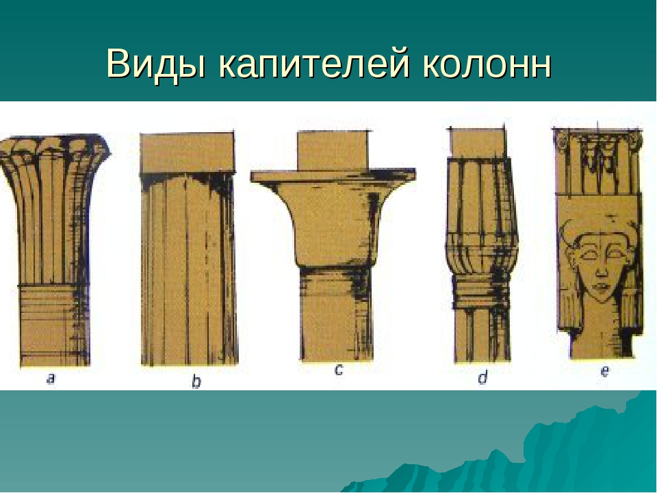 Виды капителей колонн