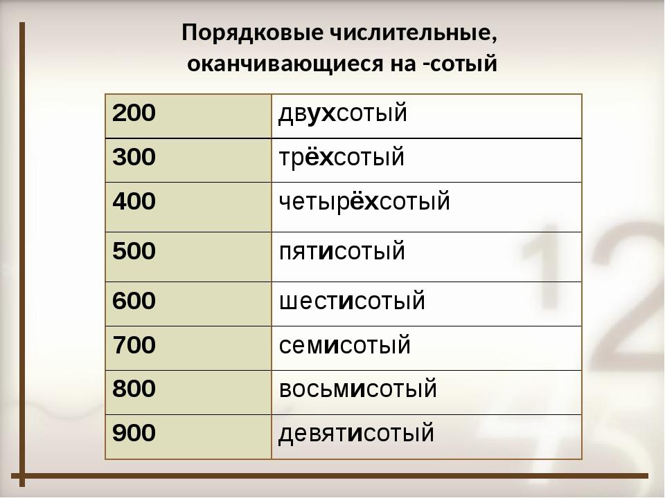 Порядковые числительные, оканчивающиеся на -сотый 200 двухсотый 300 трёхсотый...