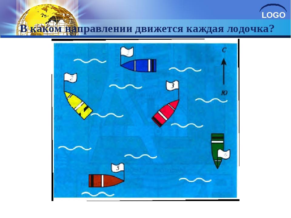 В каком направлении движется каждая лодочка? LOGO