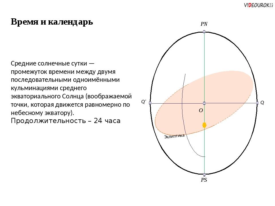 Время и календарь Средние солнечные сутки — промежуток времени между двумя п...