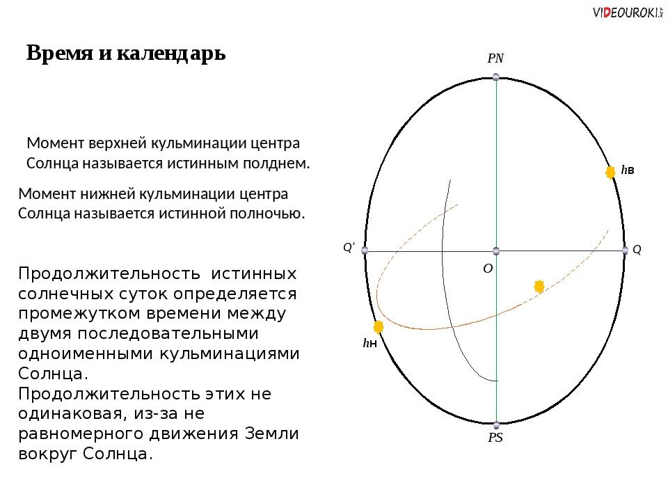 Время и календарь Момент верхней кульминации центра Солнца называется истинн...