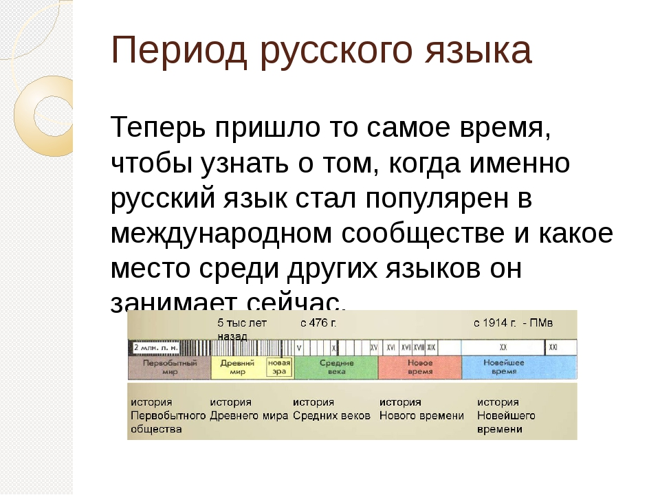 Период русского языка Теперь пришло то самое время, чтобы узнать о том, когда...