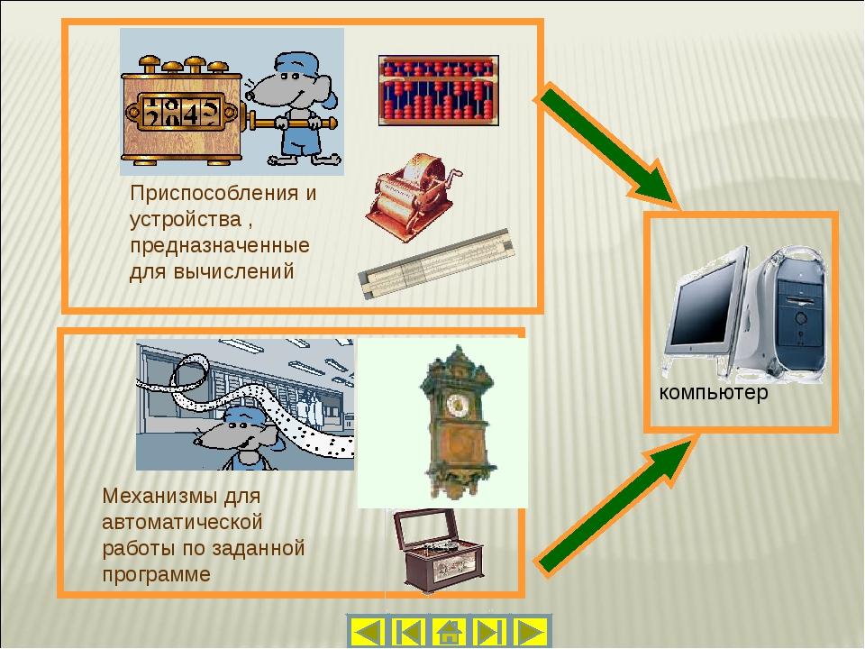 Приспособления и устройства , предназначенные для вычислений Механизмы для ав...