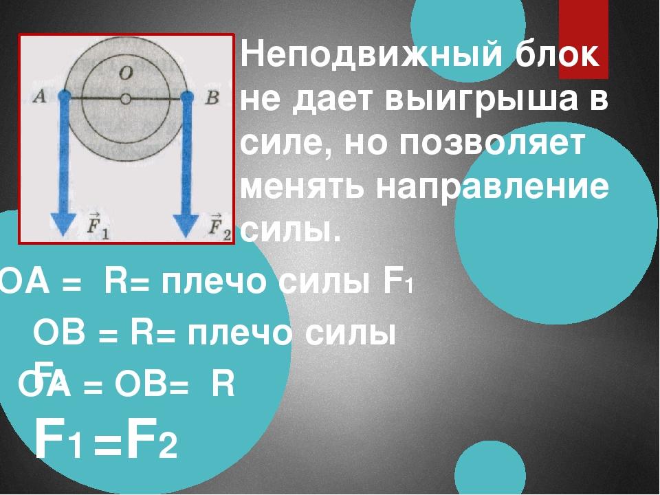 ОА = R= плечо силы F1 ОВ = R= плечо силы F2 ОА = ОВ= R F1 =F2 Неподвижный бло...