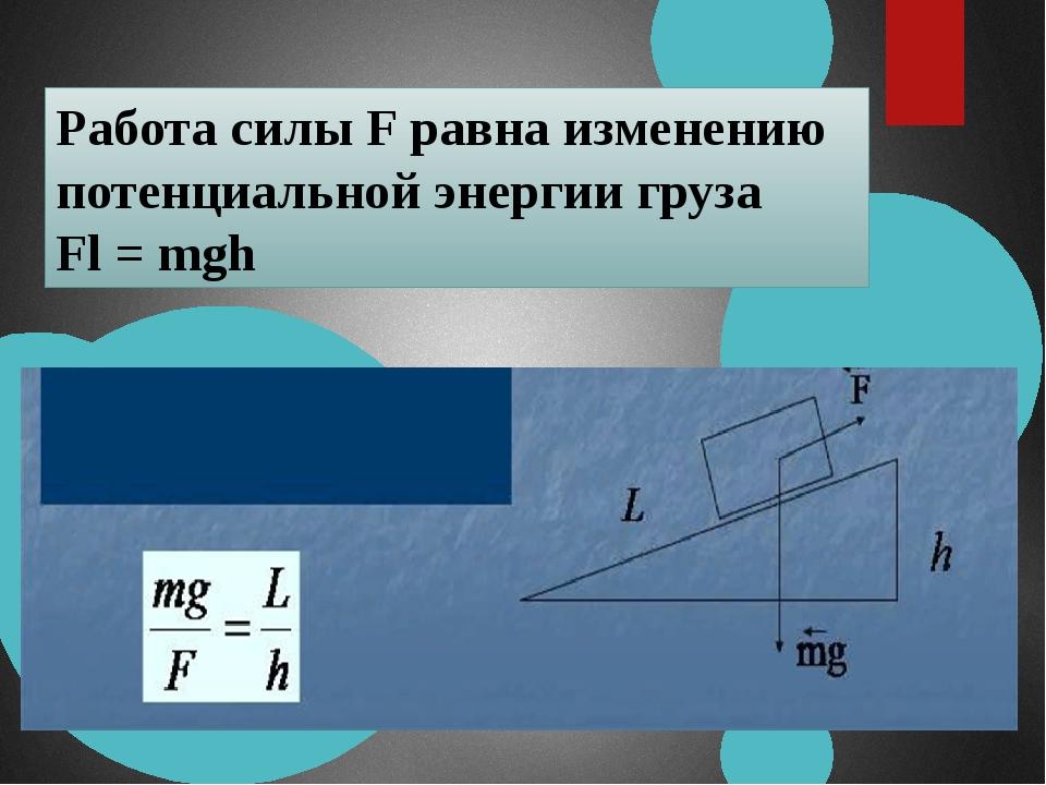 Работа силы F равна изменению потенциальной энергии груза Fl = mgh