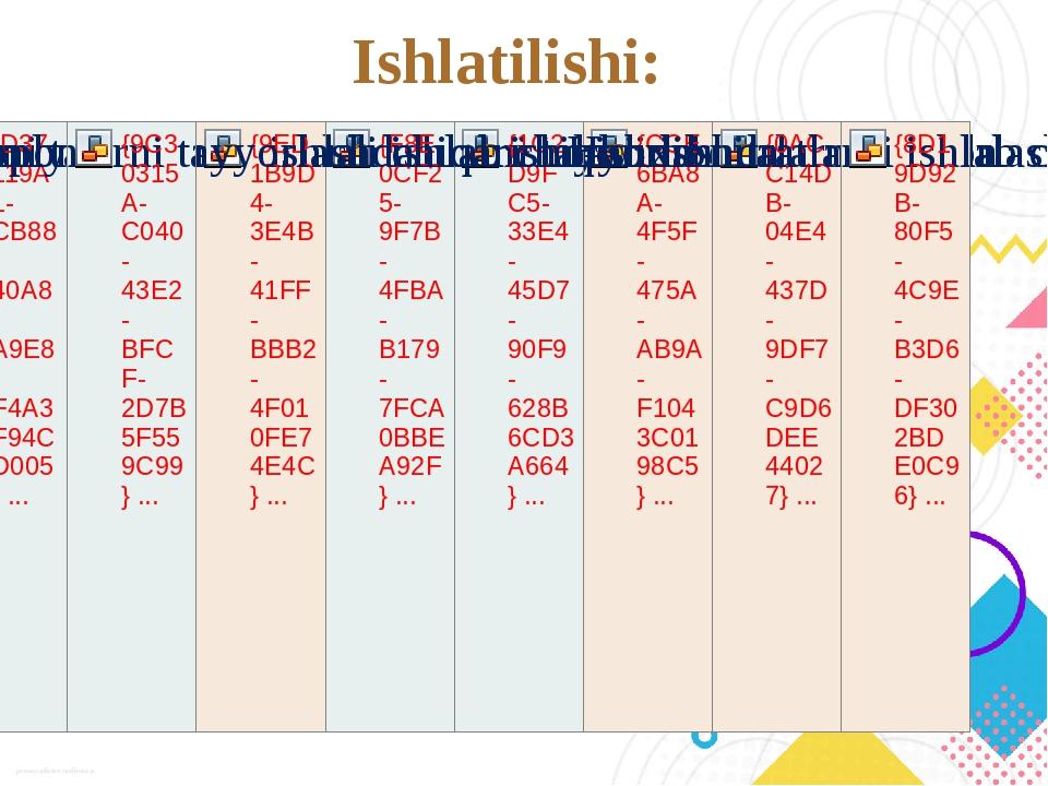 Ishlatilishi: