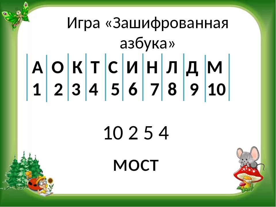 Игра «Зашифрованная азбука» 10 2 5 4 А О К Т С И Н Л Д М 1 2 3 4 5 6 7 8 9 10...