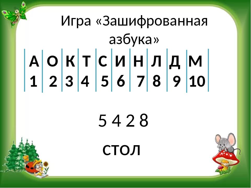 Игра «Зашифрованная азбука» 5 4 2 8 А О К Т С И Н Л Д М 1 2 3 4 5 6 7 8 9 10...