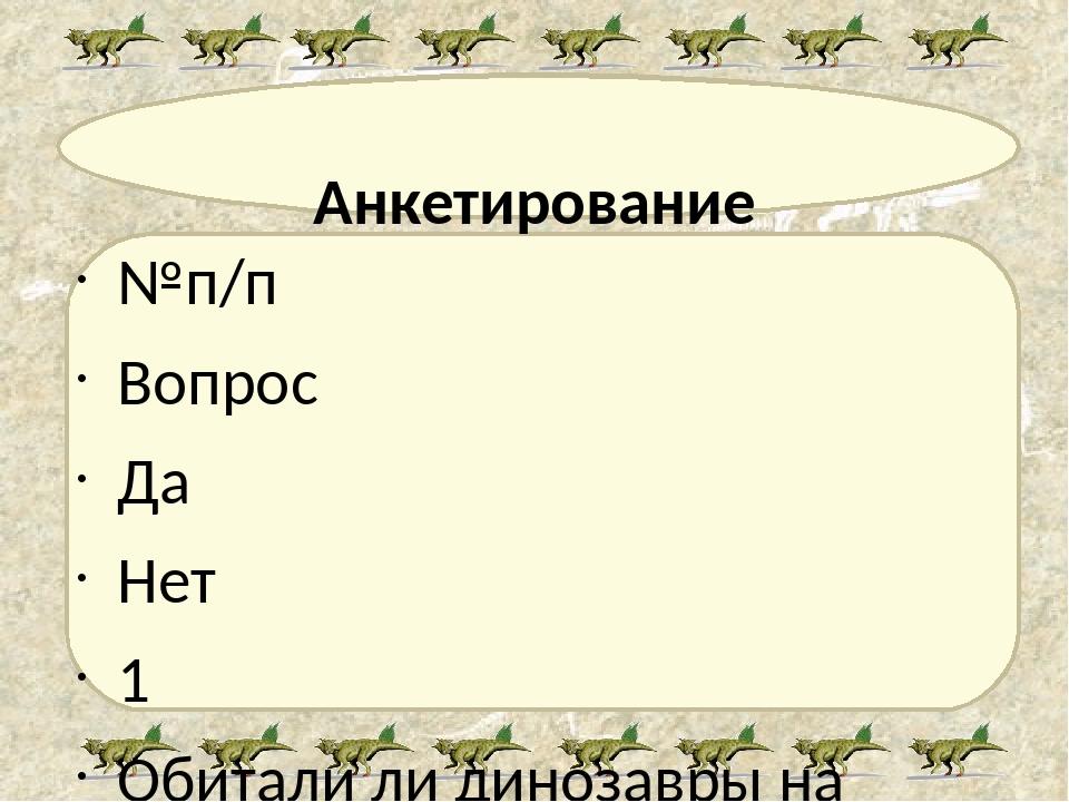 Анкетирование №п/п Вопрос Да Нет 1 Обитали ли динозавры на территории Кемеро...